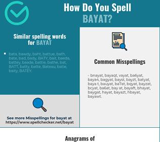 Correct spelling for bayat