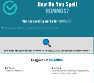 Correct spelling for hommos