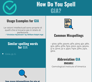 Correct spelling for GIA