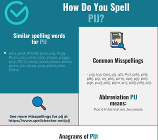Correct spelling for PIJ