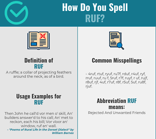 Correct spelling for RUF