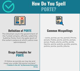 Correct spelling for Porte
