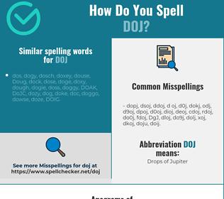 Correct spelling for DoJ