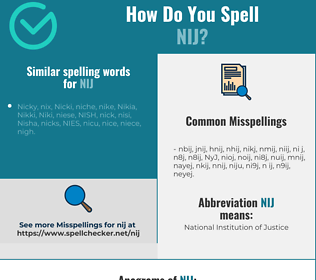 Correct spelling for NIJ