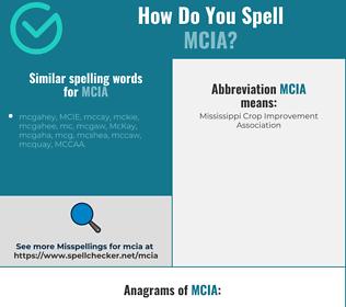 Correct spelling for MCIA