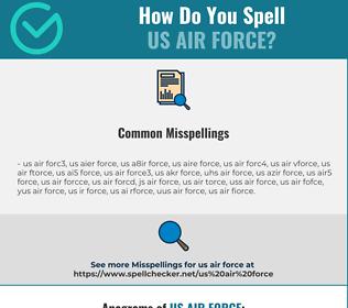 Correct Spelling For Us Air Force Infographic Spellchecker Net