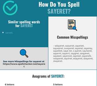 Correct spelling for sayeret