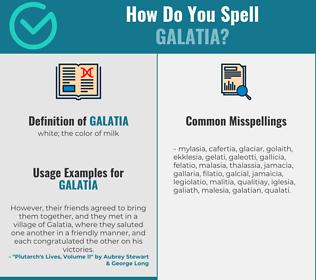 Correct spelling for Galatia