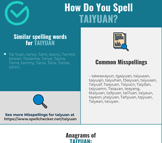 Correct spelling for Taiyuan