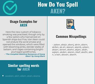 Correct spelling for Aken