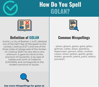 Correct spelling for Golan