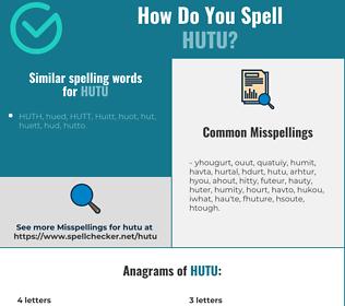 Correct spelling for Hutu
