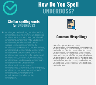 Correct spelling for underboss