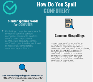 Correct spelling for confuter