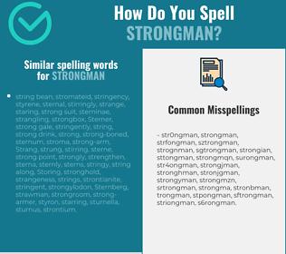 Correct spelling for strongman
