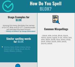 Correct spelling for Blok