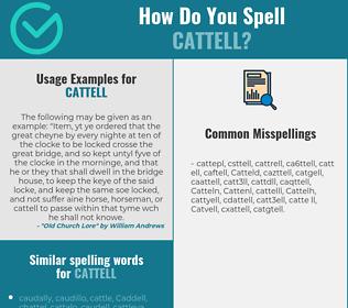 Correct spelling for Cattell
