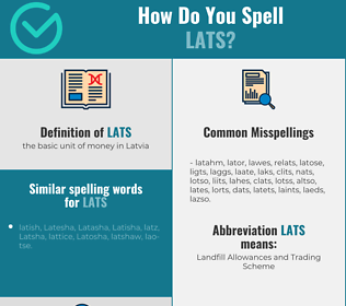 Correct spelling for lats