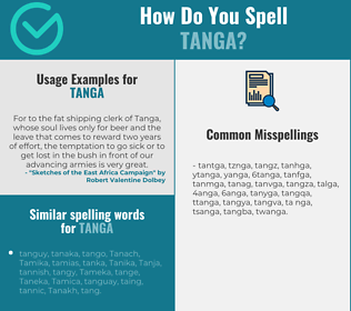 Correct spelling for tanga