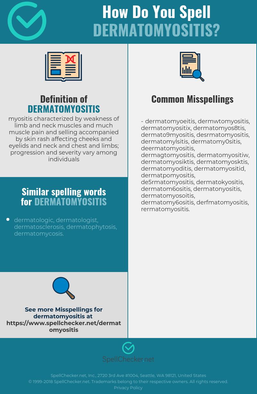Correct spelling for dermatomyositis [Infographic
