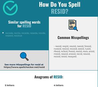 Correct spelling for resid