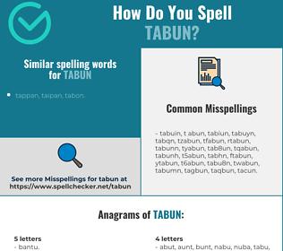 Correct spelling for tabun