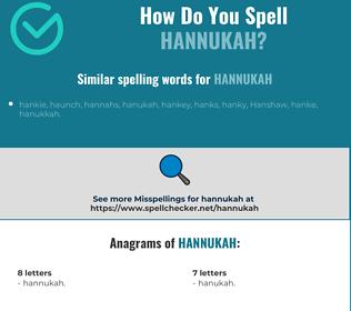 Correct spelling for Hannukah