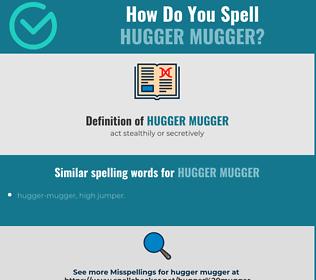 Correct spelling for hugger mugger