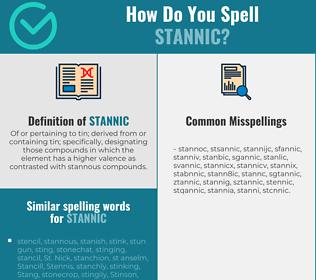 Correct spelling for stannic