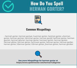 Correct spelling for Herman Gorter