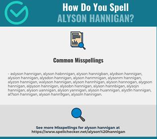 Correct spelling for Alyson Hannigan