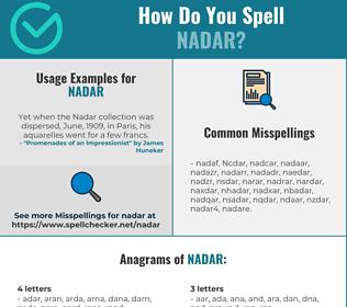 Correct spelling for Nadar