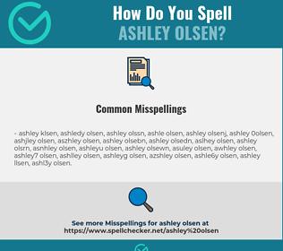 Correct spelling for Ashley Olsen
