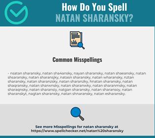 Correct spelling for Natan Sharansky