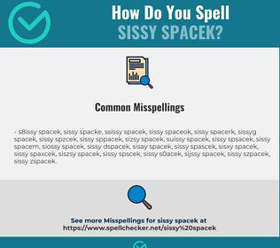 Correct spelling for Sissy Spacek