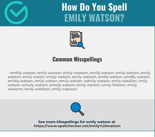 Correct spelling for Emily Watson
