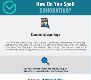 Correct spelling for Cohobating