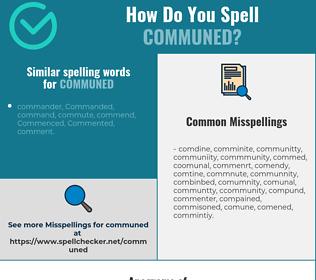 Correct spelling for Communed