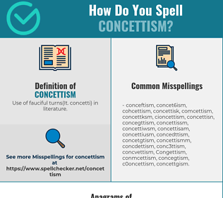 Correct spelling for Concettism