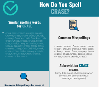 Correct spelling for Crase