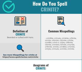 Correct spelling for Crinite