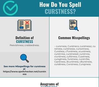 Correct spelling for Curstness