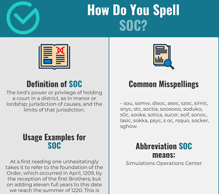 Correct spelling for Soc
