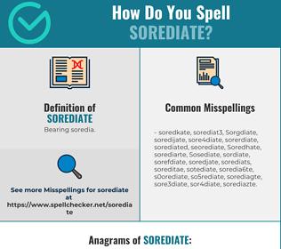 Correct spelling for Sorediate