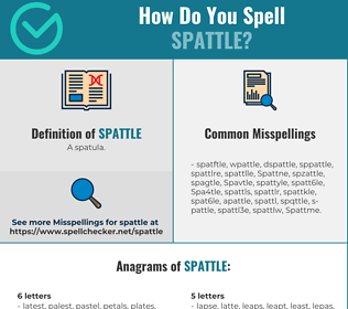 Correct spelling for Spattle