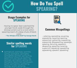 Correct spelling for Spearing