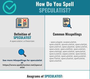 Correct spelling for Speculatist