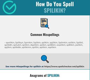 Correct spelling for Spilikin