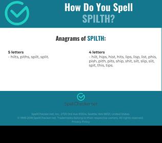 Correct spelling for Spilth