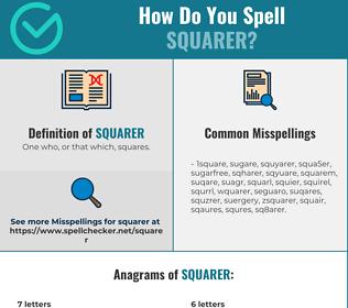 Correct spelling for Squarer